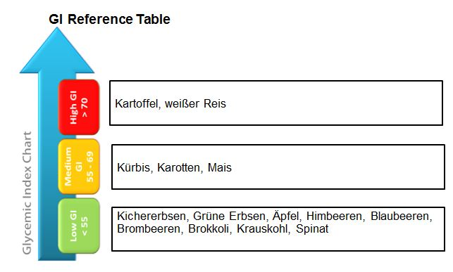 gl-reference-table